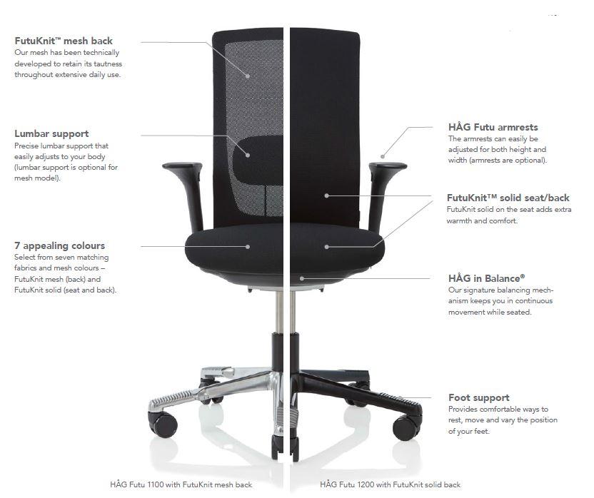 Hag Futu and Futu Mesh Task Chair Diagram